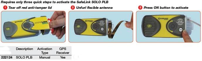 Safelink SOLO PLB
