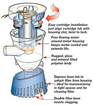 Attwood Tsunami Bilge Electric Bilge Pump diagram