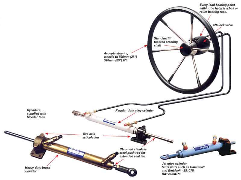Steering Kit Seastar Inboard 4 Turns