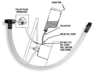 Filler Kit To Fill Sys  Ha5438