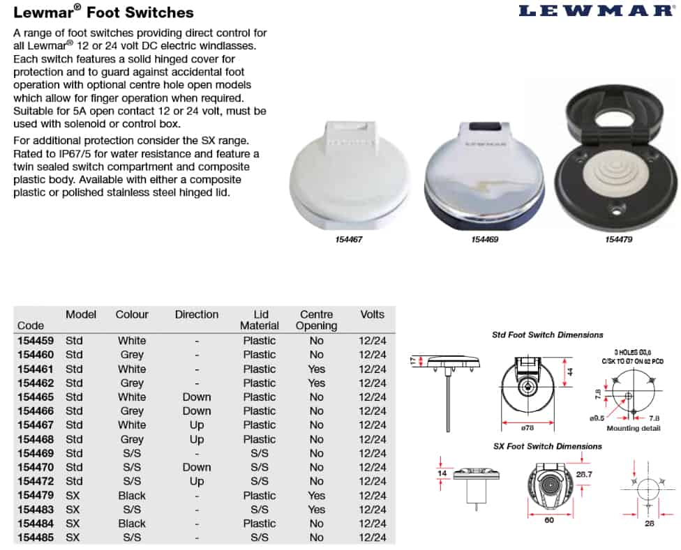 Lewmar foot switches