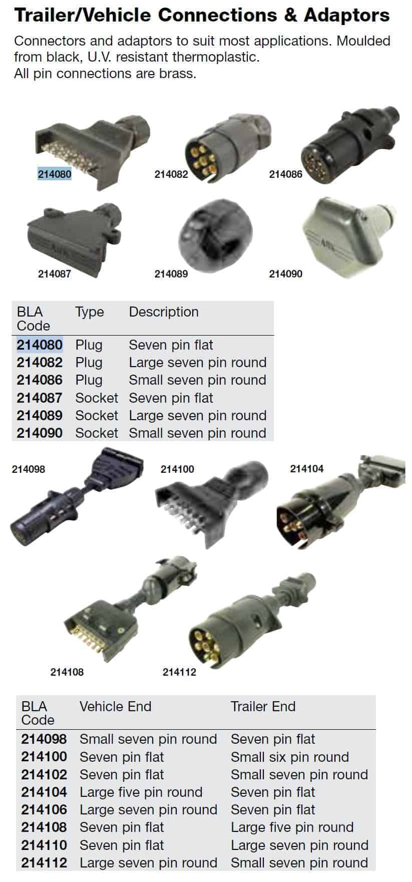 Trailer Plugs and Adapters