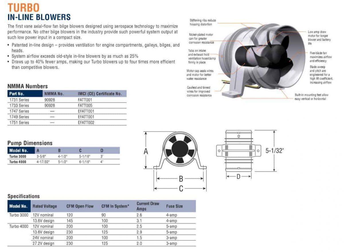New Attwood Bilge Blower – Turbo 4000 Inline 12 Volt 100mm Intake OEM BLA 176012 2