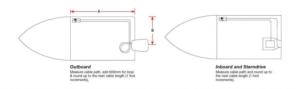 Seastar Control Cable Measuring Boats