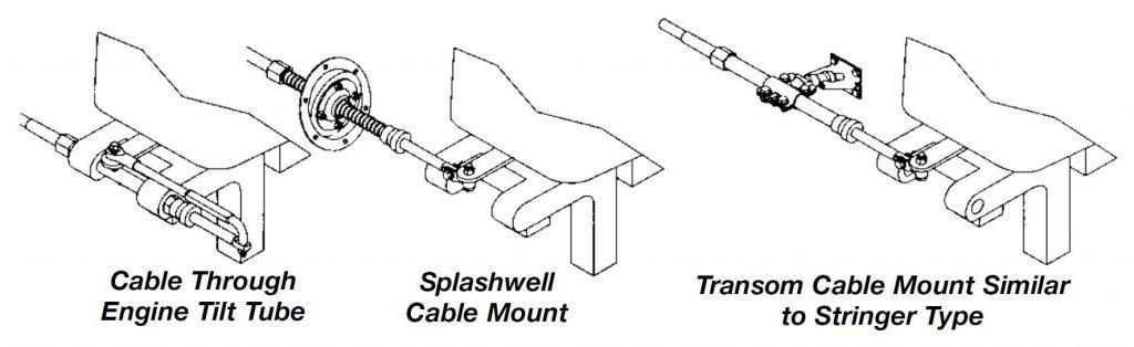 Types of Boat Steering Kit Mount