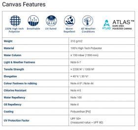 Oceansouth Bimini Canvas Features